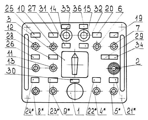 ИБ 2222в Пульт управления трехвалковой листогибочной машиной