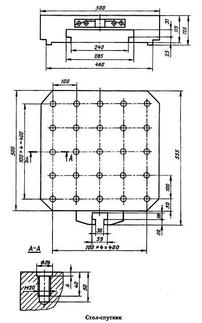 Стол-спутник. Посадочные и присоединительные базы сверлильно-фрезерно-расточного станка ИР-500