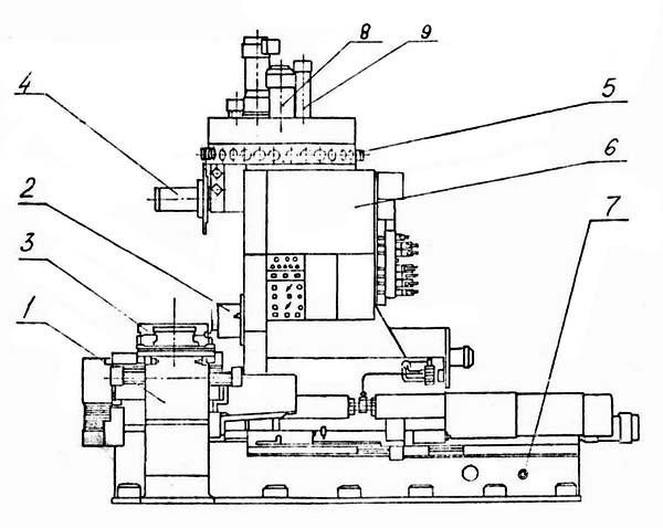 ИР 500 Расположение составных частей сверлильно-фрезерно-расточного станка с ЧПУ и АСИ