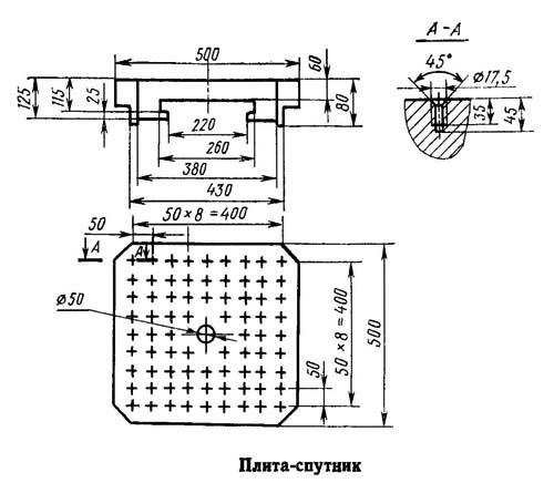 Стол-спутник. Посадочные и присоединительные базы сверлильно-фрезерно-расточного станка ИС-800