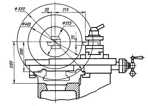 Габаритные размеры рабочего пространства универсального токарно-винторезного станка ИТ-1М, ИТ-1ГМ