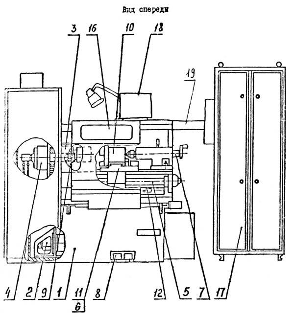 ИТ-42 Расположение составных частей токарного станка