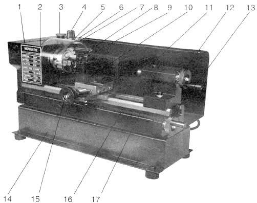 Jet BD-3 Расположение составных частей токарного станка