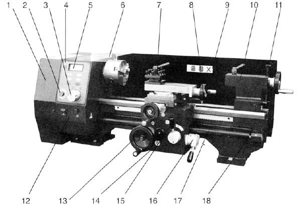Jet BD-8 Расположение составных частей токарно-винторезного станка