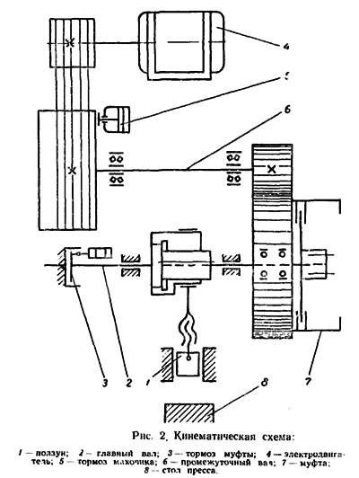 К-2130 Кинематическая схема