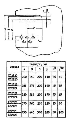 КД2124 Габаритные размеры рабочего пространства однокривошипного пресса КД2124 открытого ненаклоняемого