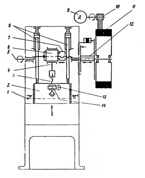 КД2124 Кинематическая схема