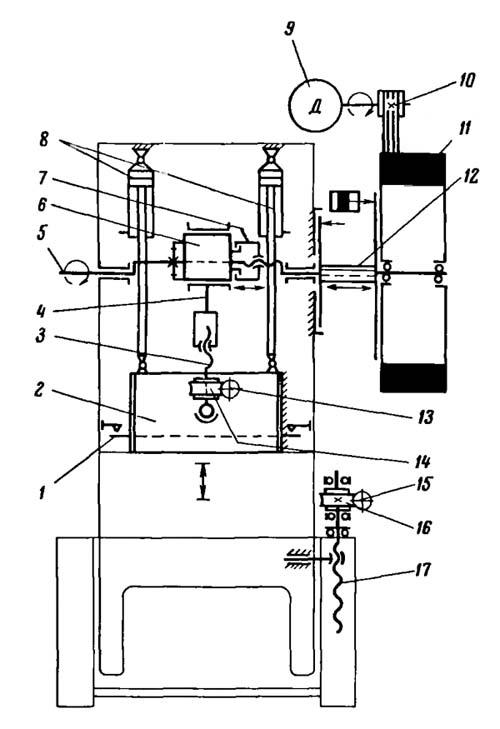 КД2322 Кинематическая схема