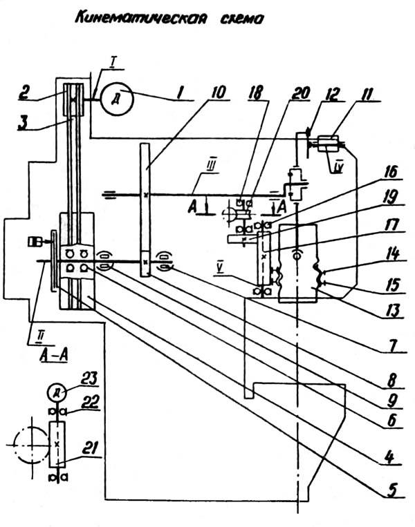 КЕ-2130 Кинематическая схема