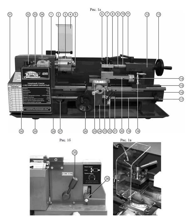 Корвет-400 Расположение составных частей токарно-винторезного станка