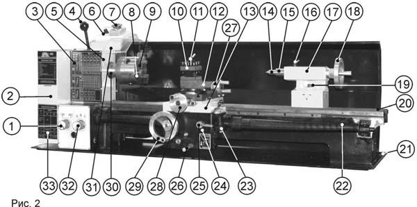 Корвет-403 Расположение составных частей токарно-винторезного станка