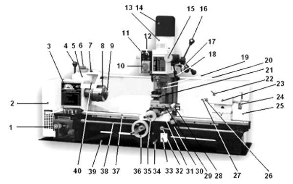 Корвет-407 Расположение составных частей токарно-фрезерного станка
