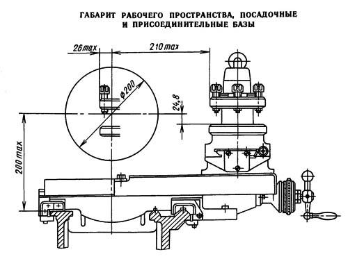 Габаритные размеры рабочего пространства универсального токарно-винторезного станка ЛТ-10, ЛТ-11