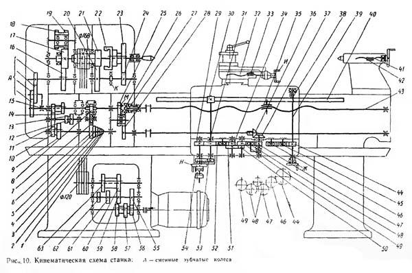Схема кинематическая токарно-винторезного станка ЛТ 10, ЛТ 11