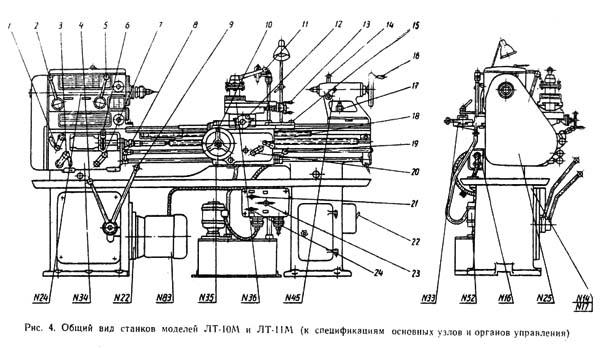 Расположение составных частей универсального токарно-винторезного станка ЛТ-10, ЛТ-11