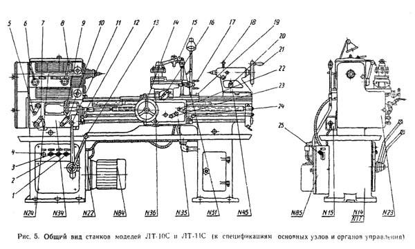Органы управления универсальным токарно-винторезным станком ЛТ10, ЛТ11