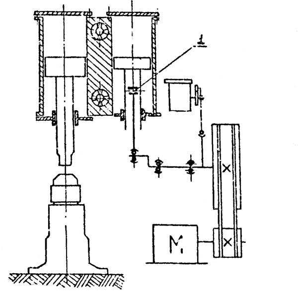 МА4129А Схема кинематическая ковочного молота