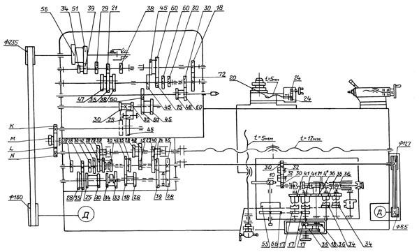 Схема кинематическая токарно-винторезного станка МК6056, МК6056М, МК6056Г, МК6056П, МК6056Ф1