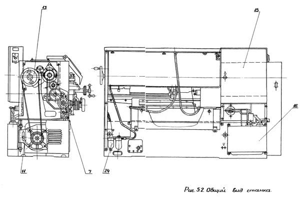 МК6056, МК6057, МК6058 Расположение органов управления токарно-винторезным станком