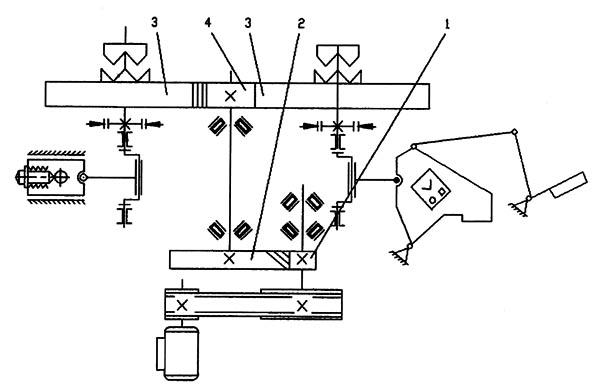 НГ5224 Кинематическая схема