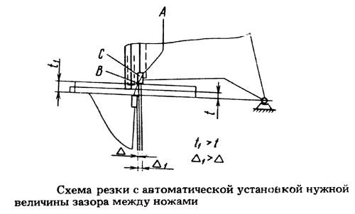 НК3418 Схема резки с автоматической установкой зазора ножниц гильотинных