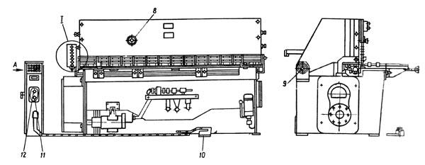 НК3418 Расположение органов управления ножниц