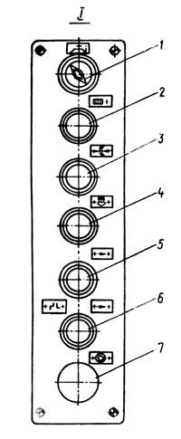 НК3418 Пульт управления ножниц
