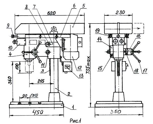 НС-16 Габариты рабочего пространства горизонтального консольно-сверлильного станка