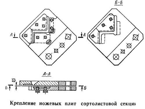 НВ5222 крепление ножей сортовой секции
