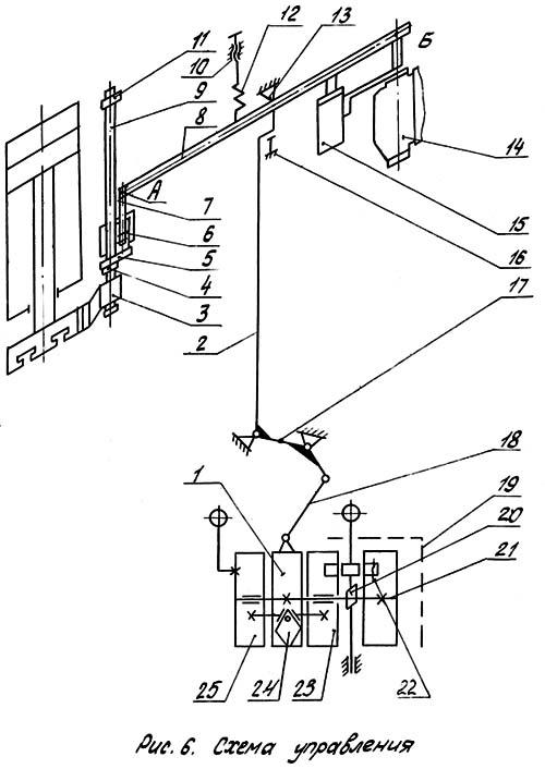 П6330 Схема управления гидравлическим прессом П6334
