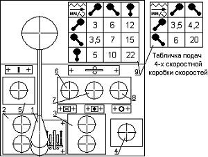 кинематическая схема р63-4б
