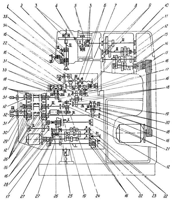 6С12 Схема кинематическая консольно-фрезерного станка