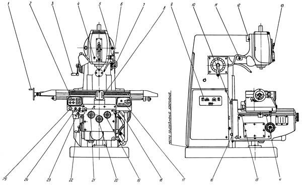 6С12 Расположение составных частей и органов управления консольно-фрезерного станка