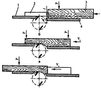 Общий вид фуговального станка СФ-4