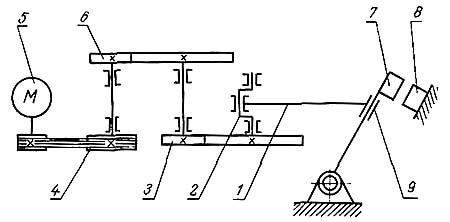 СМЖ-172 кинематическая схема станка для резки арматуры
