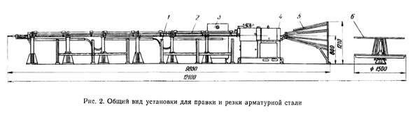 СМЖ357 Общий вид станка для правки и резки арматуры