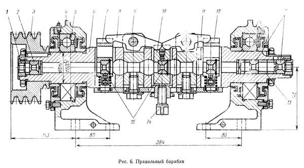 СМЖ-357 Правильный барабан станка для правки и резки арматуры