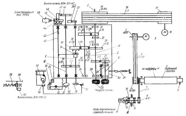 СМЖ-357 кинематическая Схема станка для правки и резки арматуры