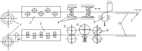 Схемы правильно-отрезных станков