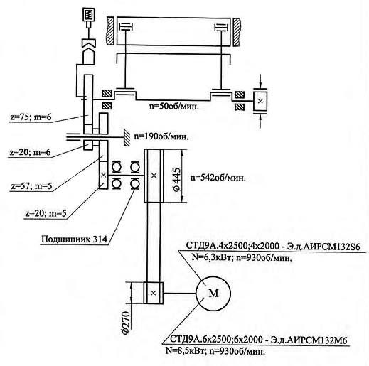 СТД-9А кинематическая схема ножниц гильотинных