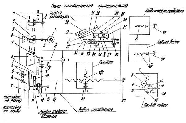 Схема кинематическая токарно-винторезного станка ТН-1М