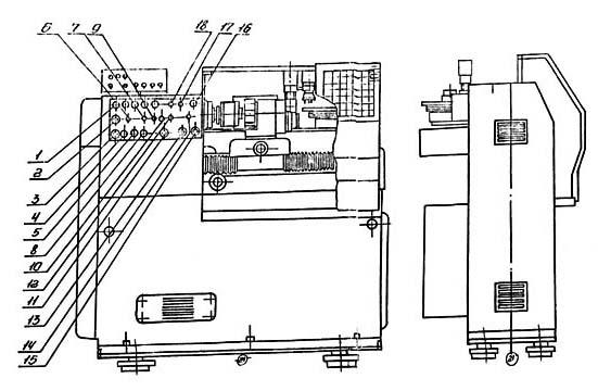 ТПК-125 Расположение органов управления токарным станком с ЧПУ