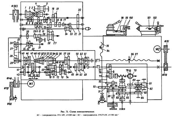 Схема кинематическая токарно-винторезного станка ТС-75 скачать