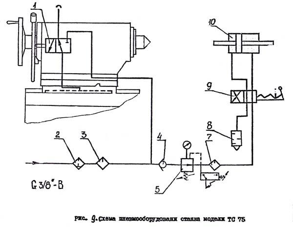 Пневмосхема токарно-винторезного станка ТС-75
