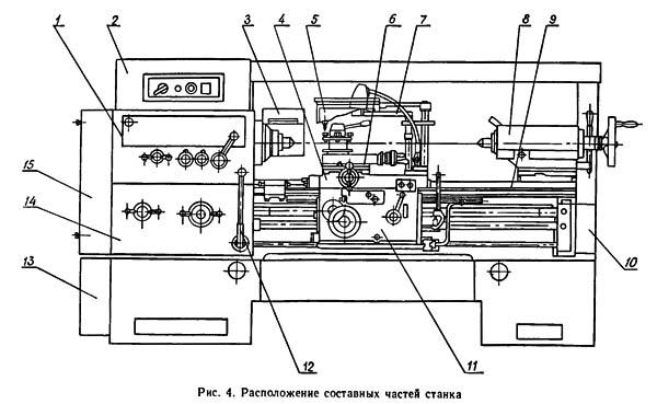 1К62Д Расположение составных частей токарно-винторезного станка