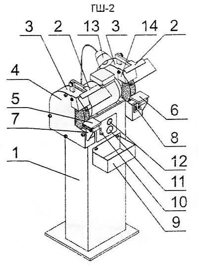 ТШ-2 Расположение составных частей и органов управления точильно шлифовальным станком