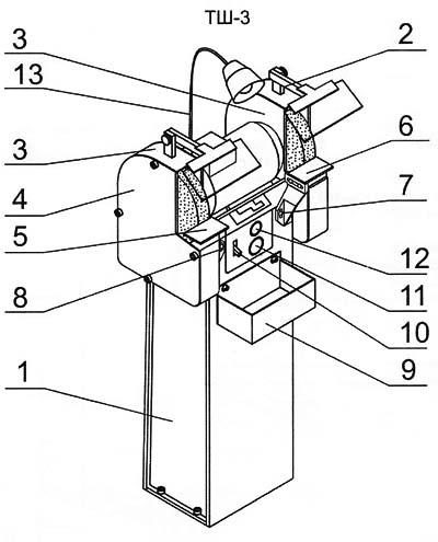 ТШ-3 Расположение составных частей и органов управления точильно шлифовальным станком