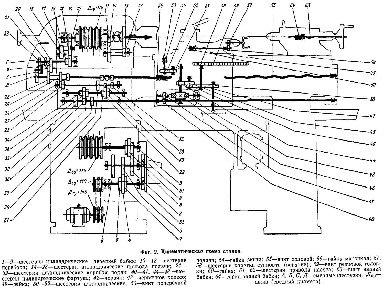 станок тв-320 кинематическая схема