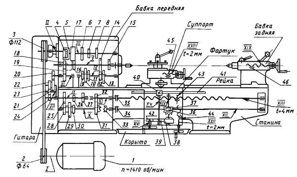 ТВ-11 Схема кинематическая токарно-винторезного станка