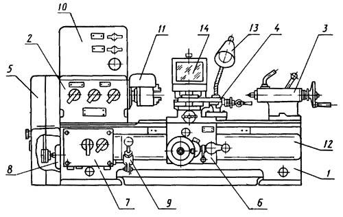 ТВ-11 Расположение составных частей токарно-винторезного станка
